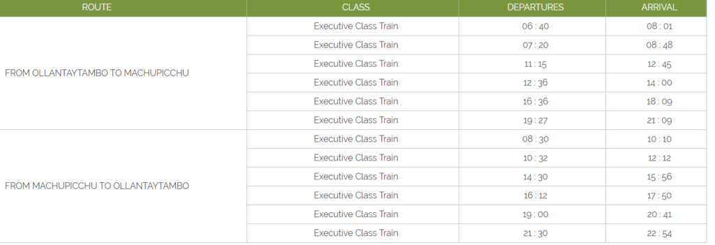 Horaires train MACHU PICCHU