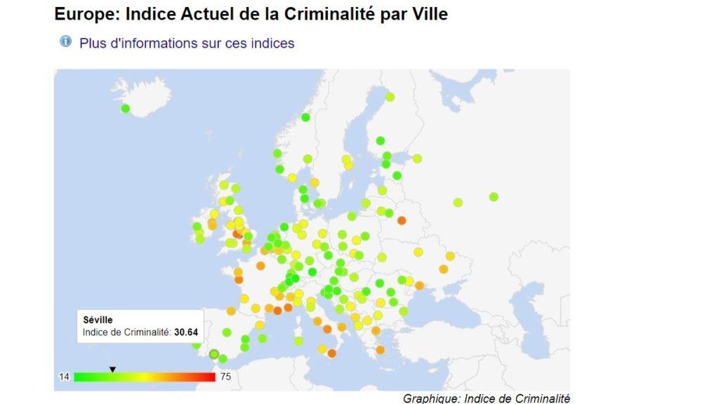 Tableau indice criminalité Lisbonne ville non dangereuse