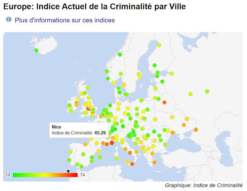 Mapa Barrios peligrosos en Niza