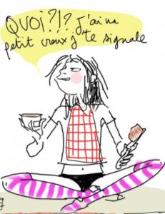 Illustration de ma sélection de restaurants à la CANDELERIA