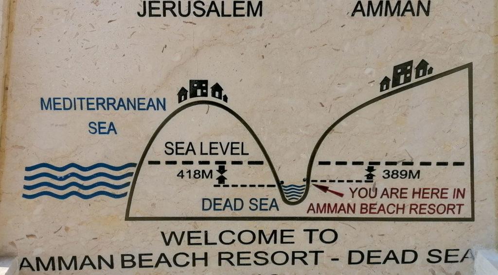 niveau mer morte Jordanie