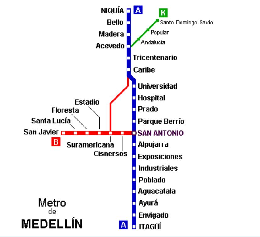 Transports à MEDELLIN : lignes du métro de MEDELLIN